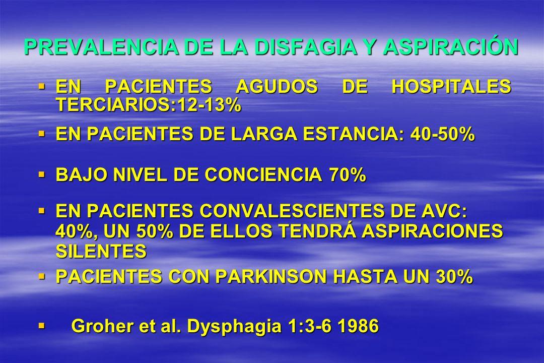 PREVALENCIA DE LA DISFAGIA Y ASPIRACIÓN