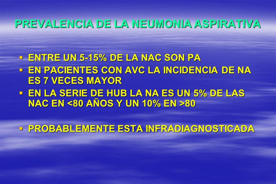 PREVALENCIA DE LA NEUMONIA ASPIRATIVA