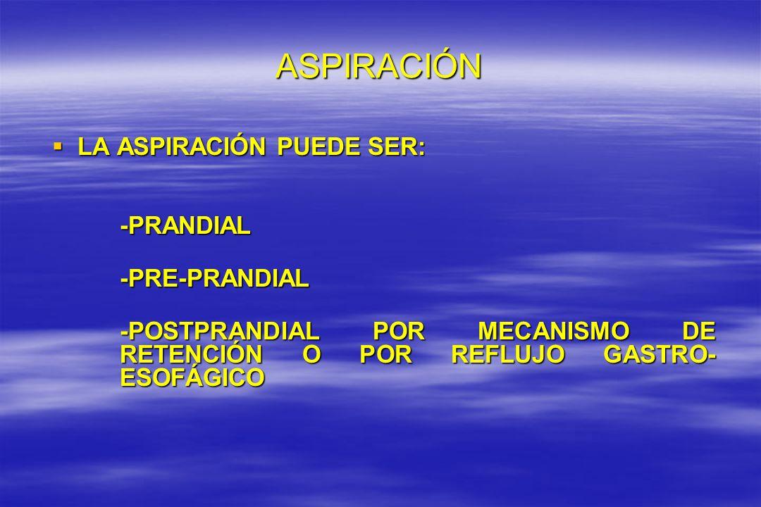 ASPIRACIÓN LA ASPIRACIÓN PUEDE SER: -PRANDIAL -PRE-PRANDIAL