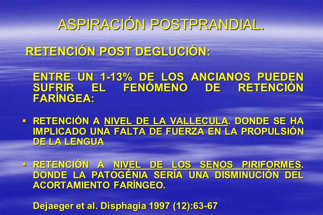 ASPIRACIÓN POSTPRANDIAL.