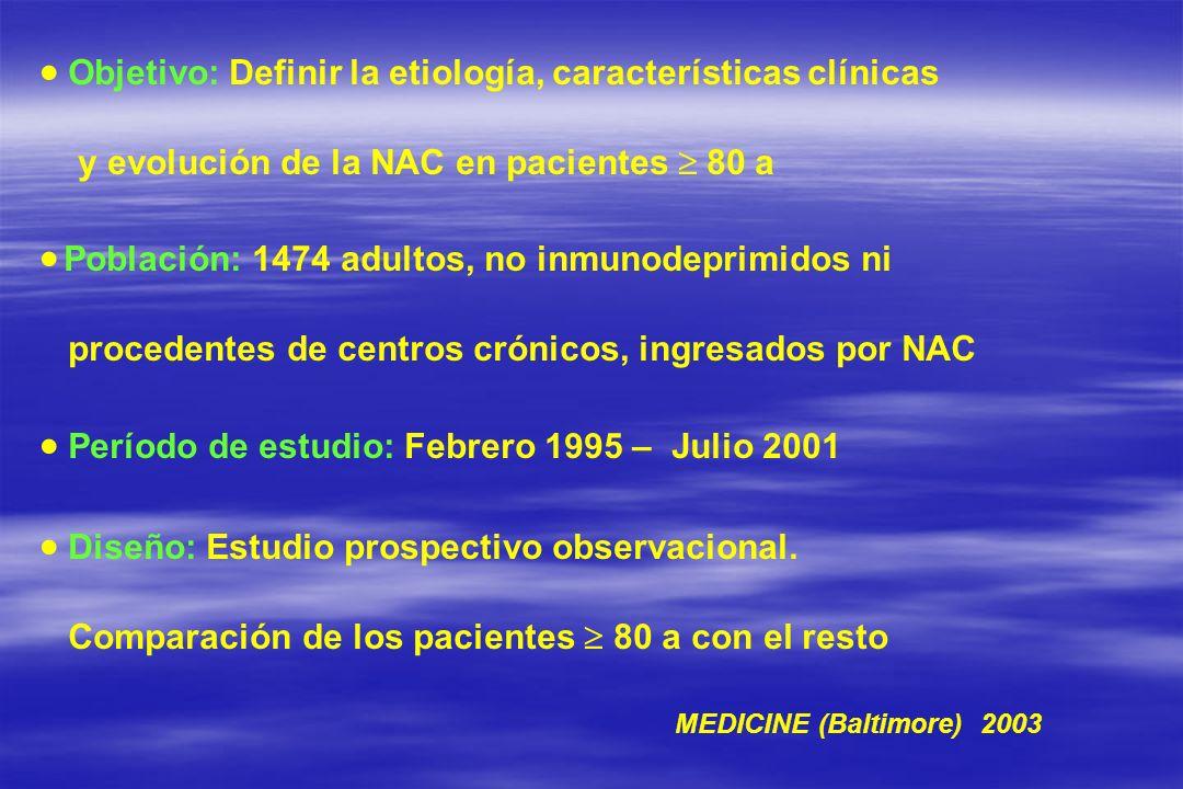  Objetivo: Definir la etiología, características clínicas