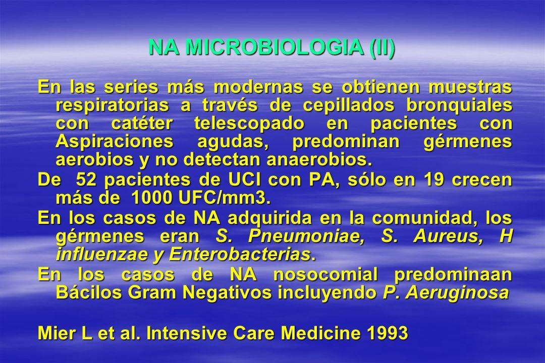 NA MICROBIOLOGIA (II)