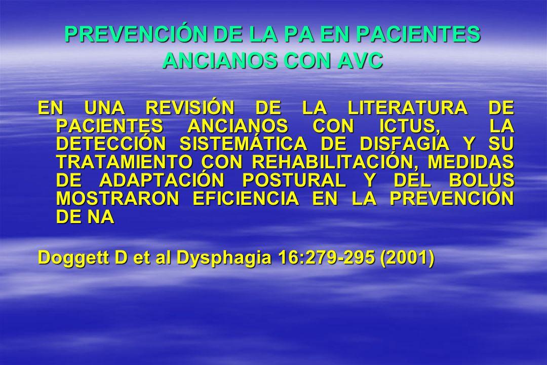PREVENCIÓN DE LA PA EN PACIENTES ANCIANOS CON AVC