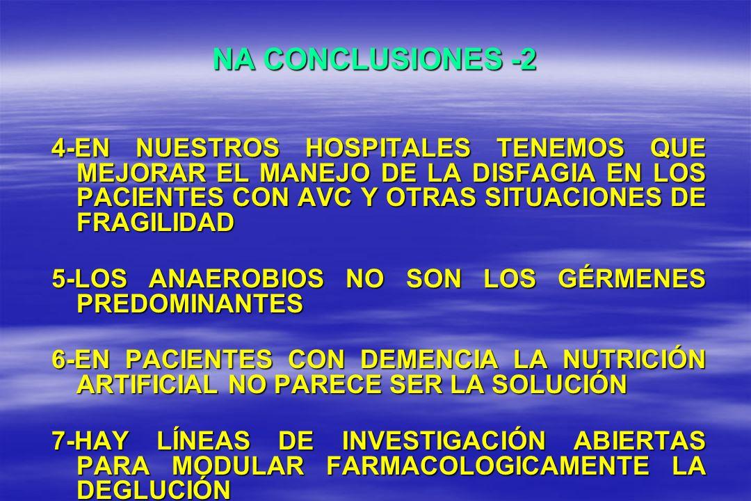 NA CONCLUSIONES -2 4-EN NUESTROS HOSPITALES TENEMOS QUE MEJORAR EL MANEJO DE LA DISFAGIA EN LOS PACIENTES CON AVC Y OTRAS SITUACIONES DE FRAGILIDAD.