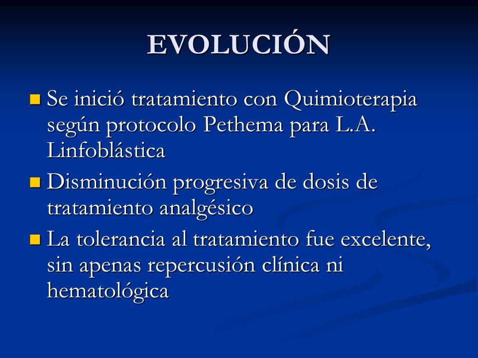 EVOLUCIÓN Se inició tratamiento con Quimioterapia según protocolo Pethema para L.A. Linfoblástica.