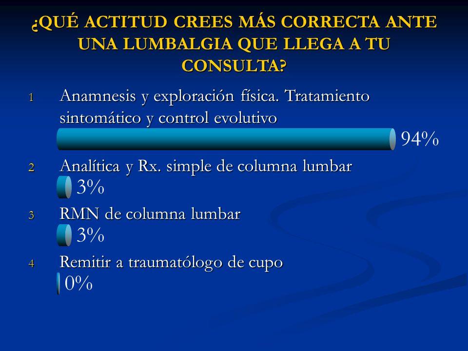 Analítica y Rx. simple de columna lumbar RMN de columna lumbar