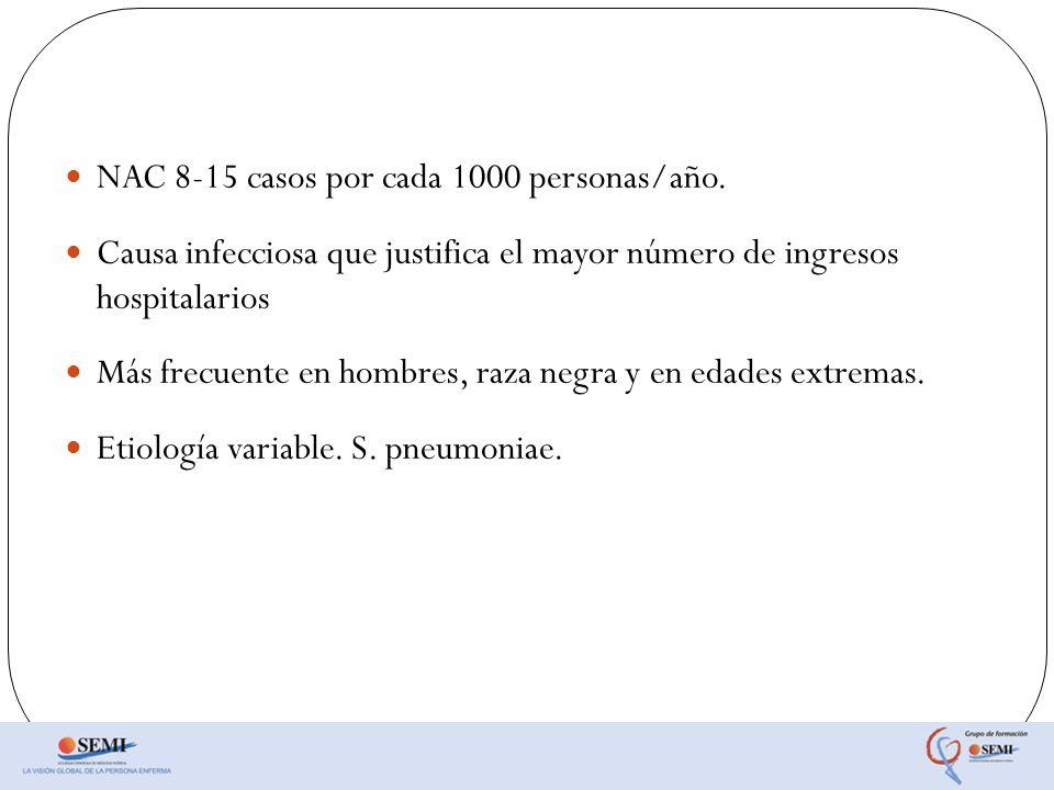 NAC 8-15 casos por cada 1000 personas/año.