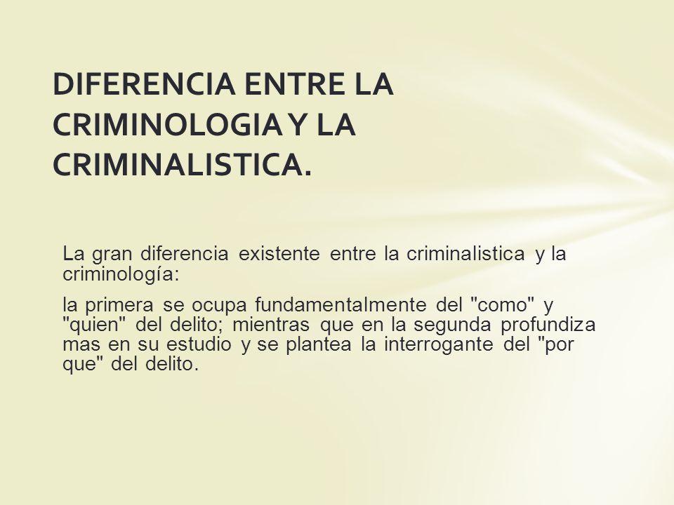 Criminolog a y criminal stica ppt descargar for Diferencia entre yeso y escayola
