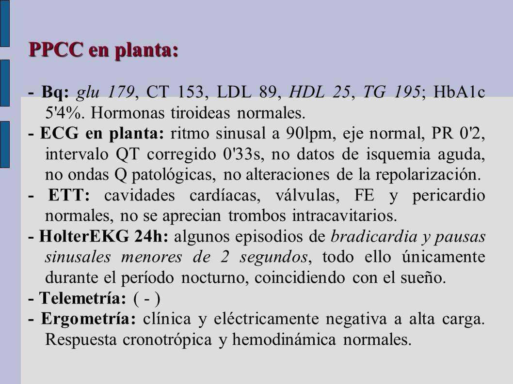 PPCC en planta:- Bq: glu 179, CT 153, LDL 89, HDL 25, TG 195; HbA1c 5 4%. Hormonas tiroideas normales.