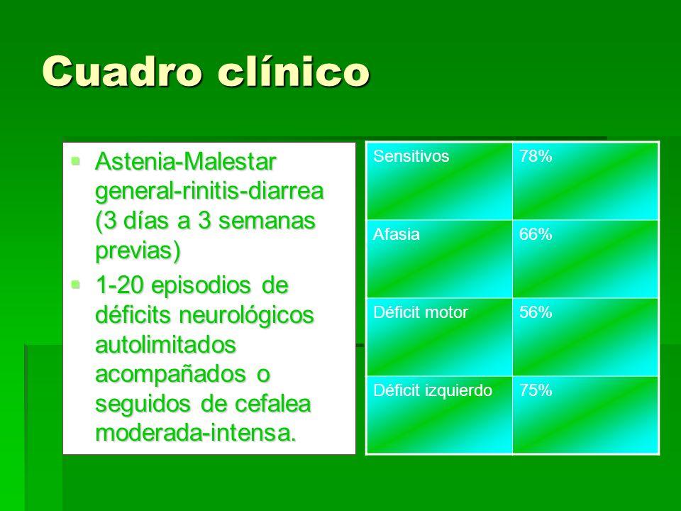 Cuadro clínico Astenia-Malestar general-rinitis-diarrea (3 días a 3 semanas previas)
