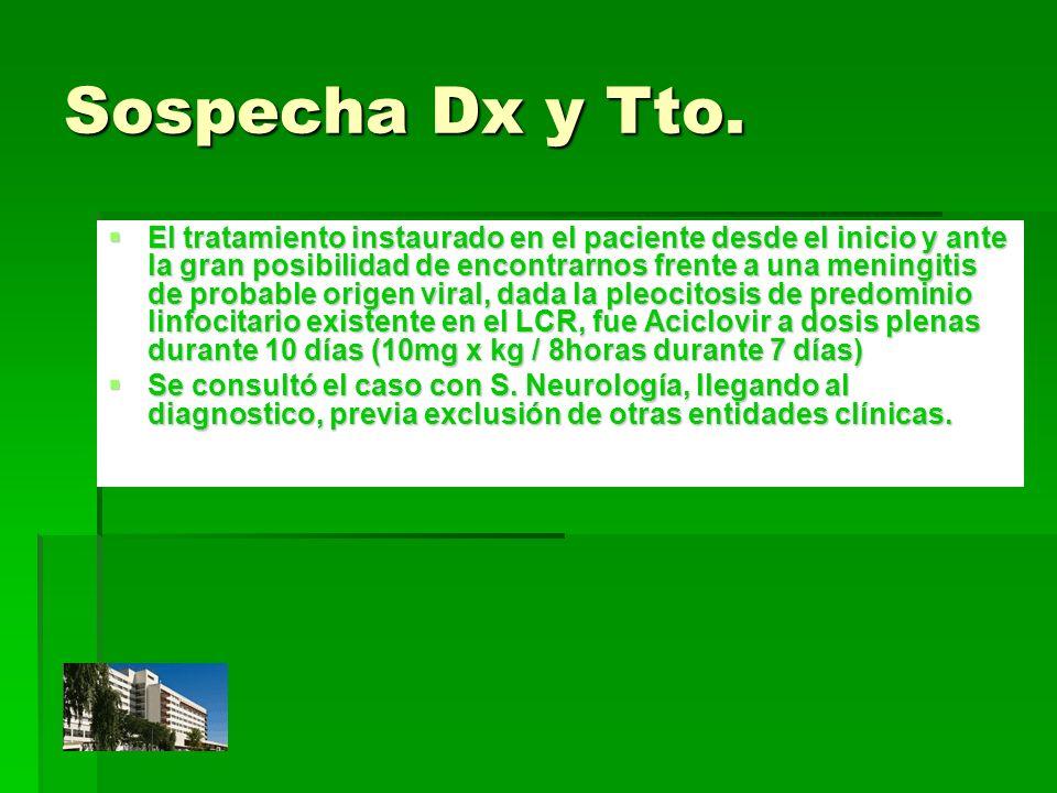 Sospecha Dx y Tto.
