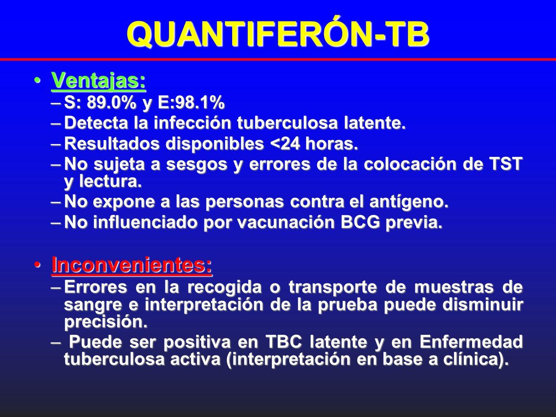 QUANTIFERÓN-TB Ventajas: Inconvenientes: S: 89.0% y E:98.1%