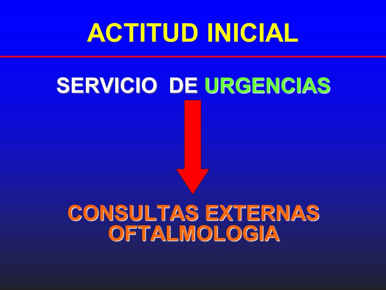 CONSULTAS EXTERNAS OFTALMOLOGIA