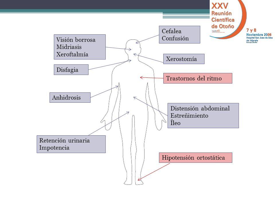 CefaleaConfusión. Visión borrosa. Midriasis. Xeroftalmía. Xerostomía. Disfagia. Trastornos del ritmo.
