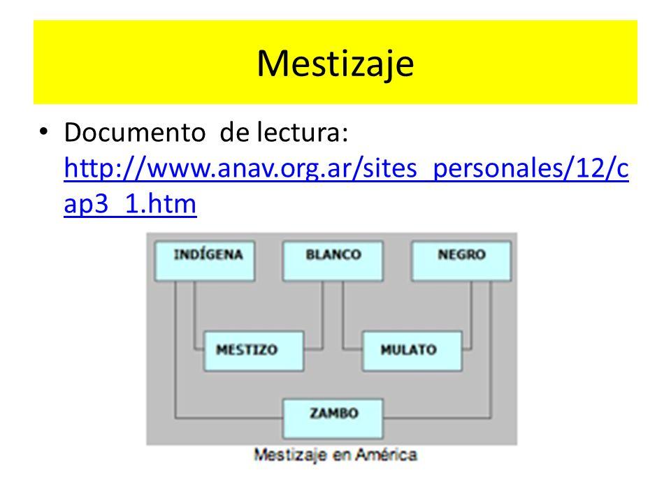 Mestizaje Documento de lectura: http://www.anav.org.ar/sites_personales/12/cap3_1.htm