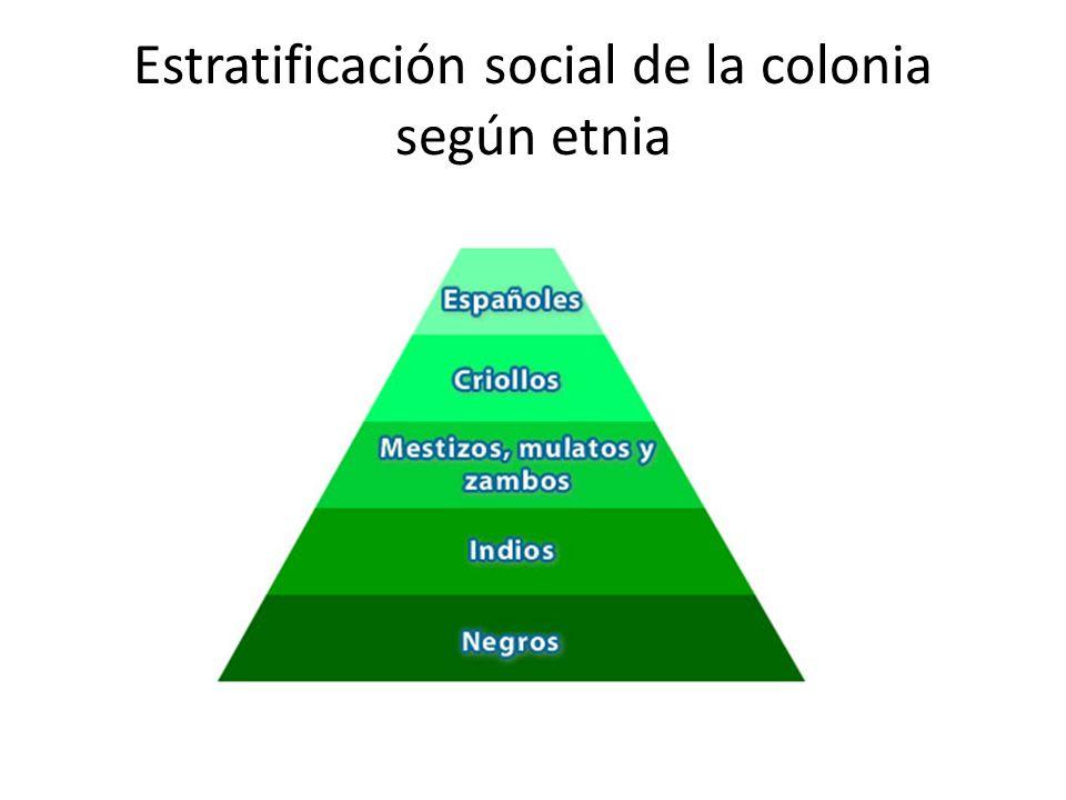 Estratificación social de la colonia según etnia