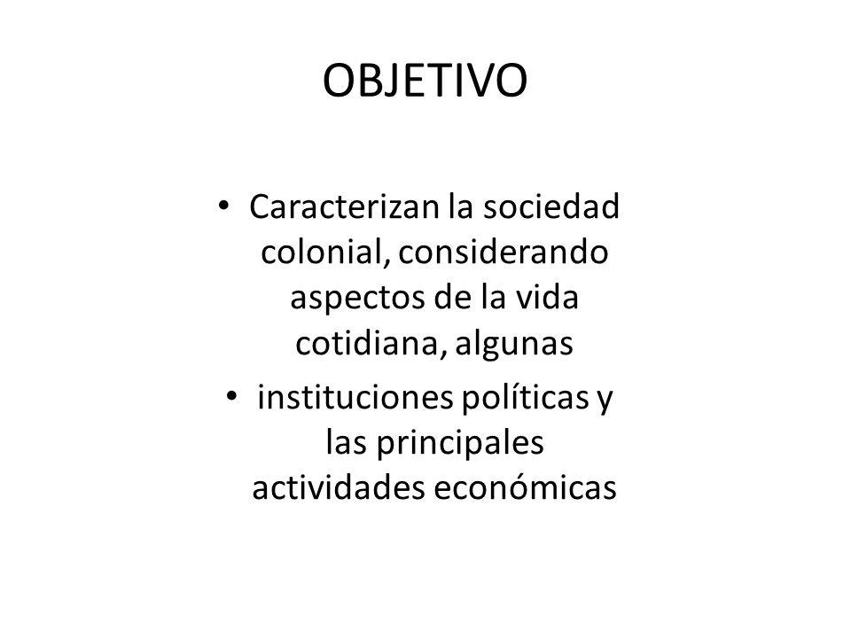 instituciones políticas y las principales actividades económicas