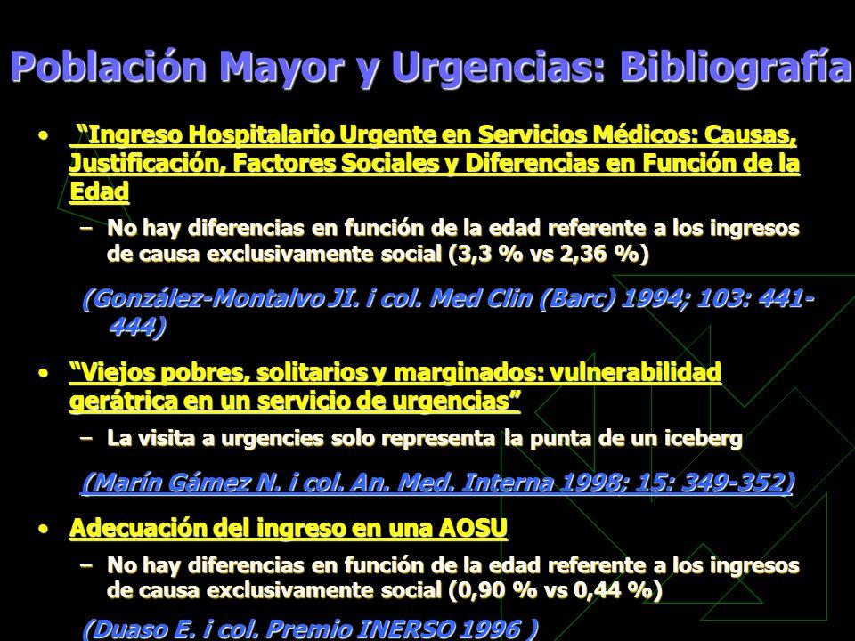 Población Mayor y Urgencias: Bibliografía
