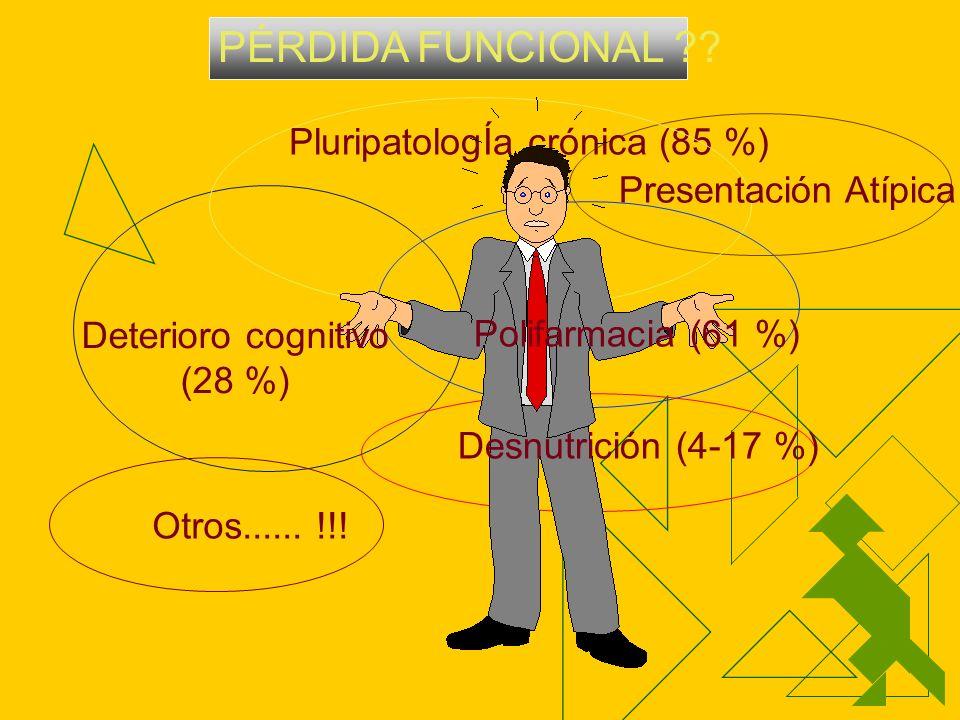 PÉRDIDA FUNCIONAL PluripatologÍa crónica (85 %) Deterioro cognitivo