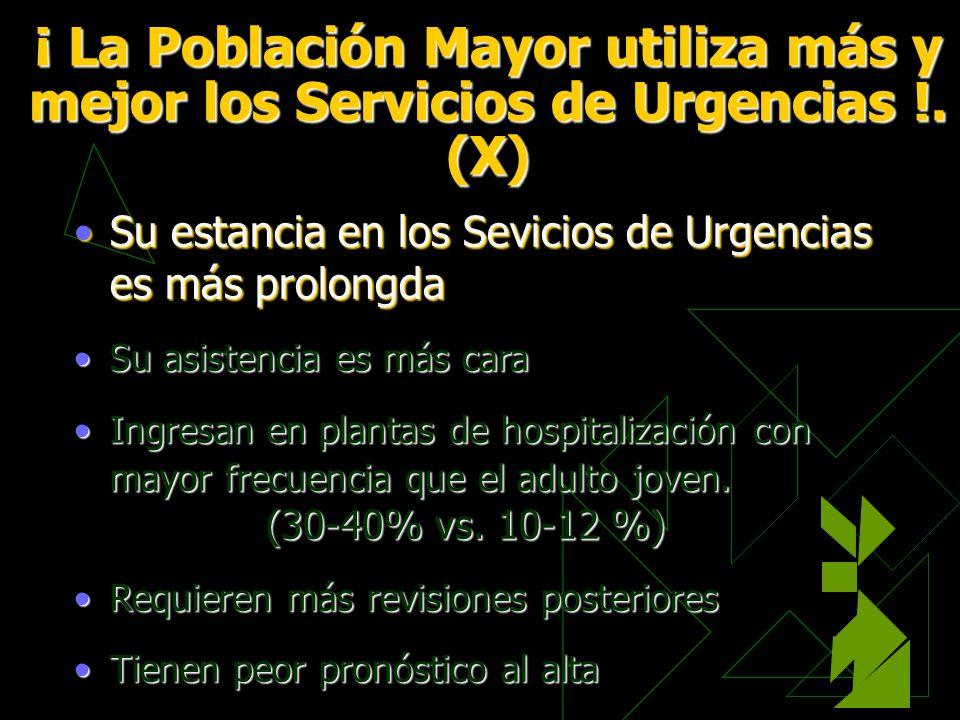 ¡ La Población Mayor utiliza más y mejor los Servicios de Urgencias