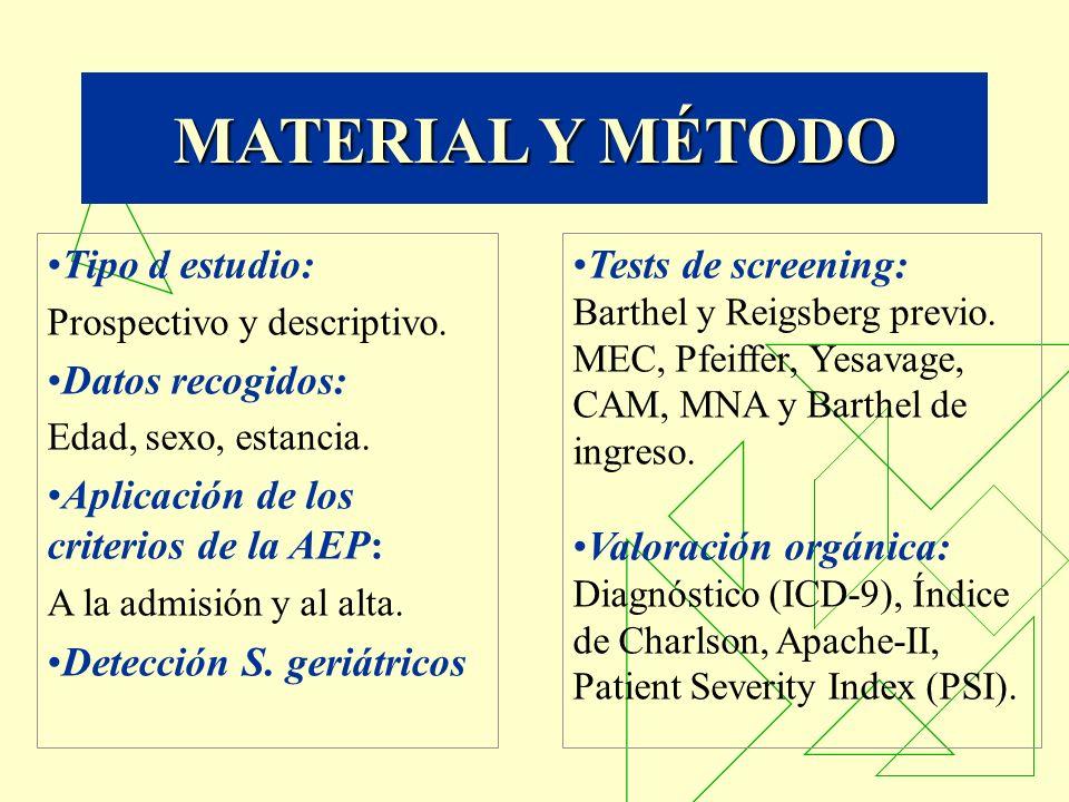 MATERIAL Y MÉTODO Tipo d estudio: Datos recogidos: