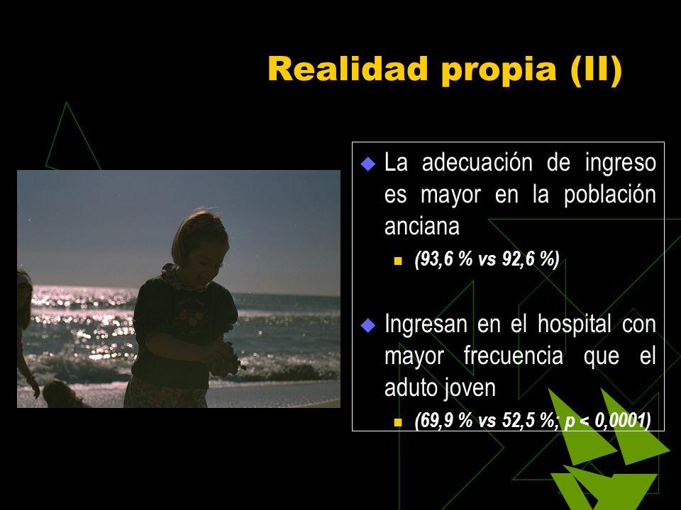 Realidad propia (II) La adecuación de ingreso es mayor en la población anciana. (93,6 % vs 92,6 %)