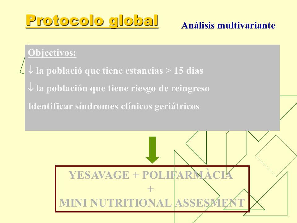 YESAVAGE + POLIFARMÀCIA MINI NUTRITIONAL ASSESMENT