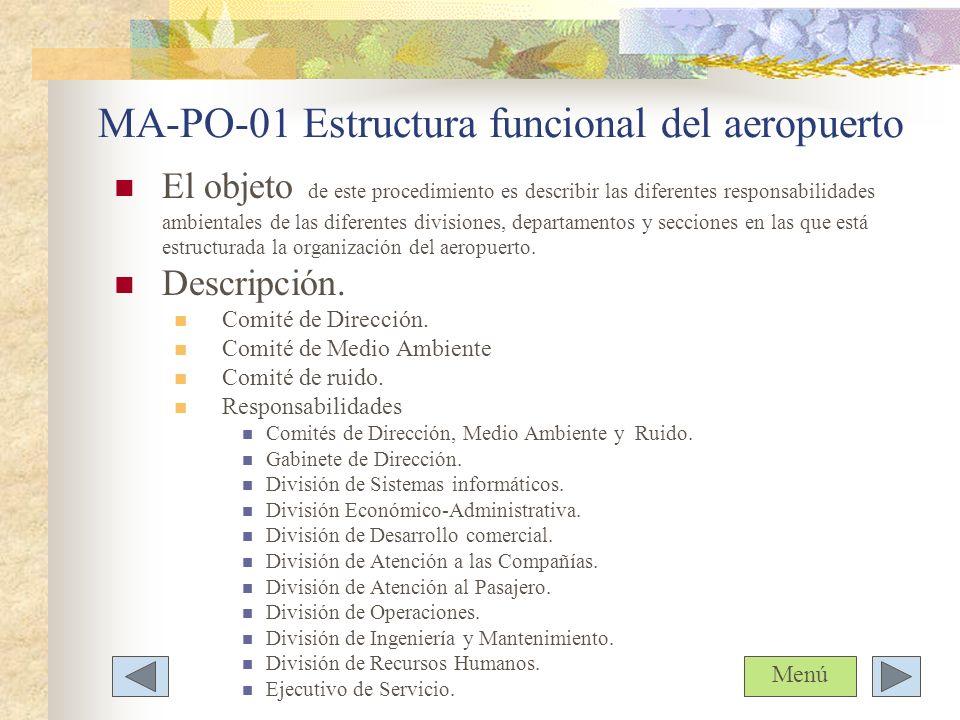 MA-PO-01 Estructura funcional del aeropuerto