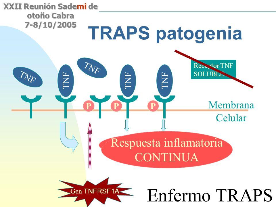 TRAPS patogenia Enfermo TRAPS Respuesta inflamatoria CONTINUA Membrana