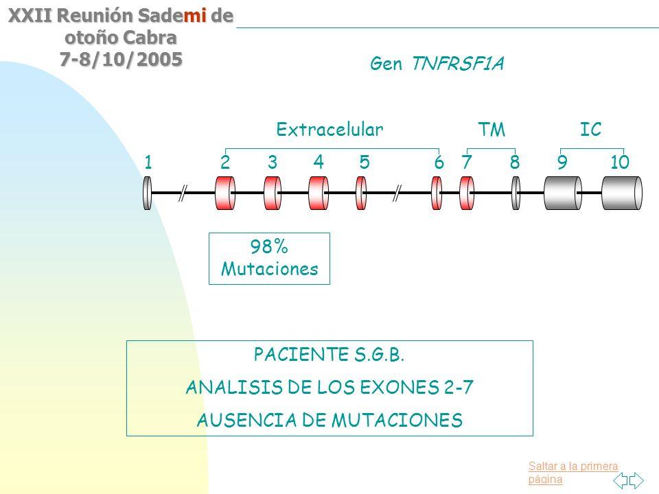 ANALISIS DE LOS EXONES 2-7 AUSENCIA DE MUTACIONES