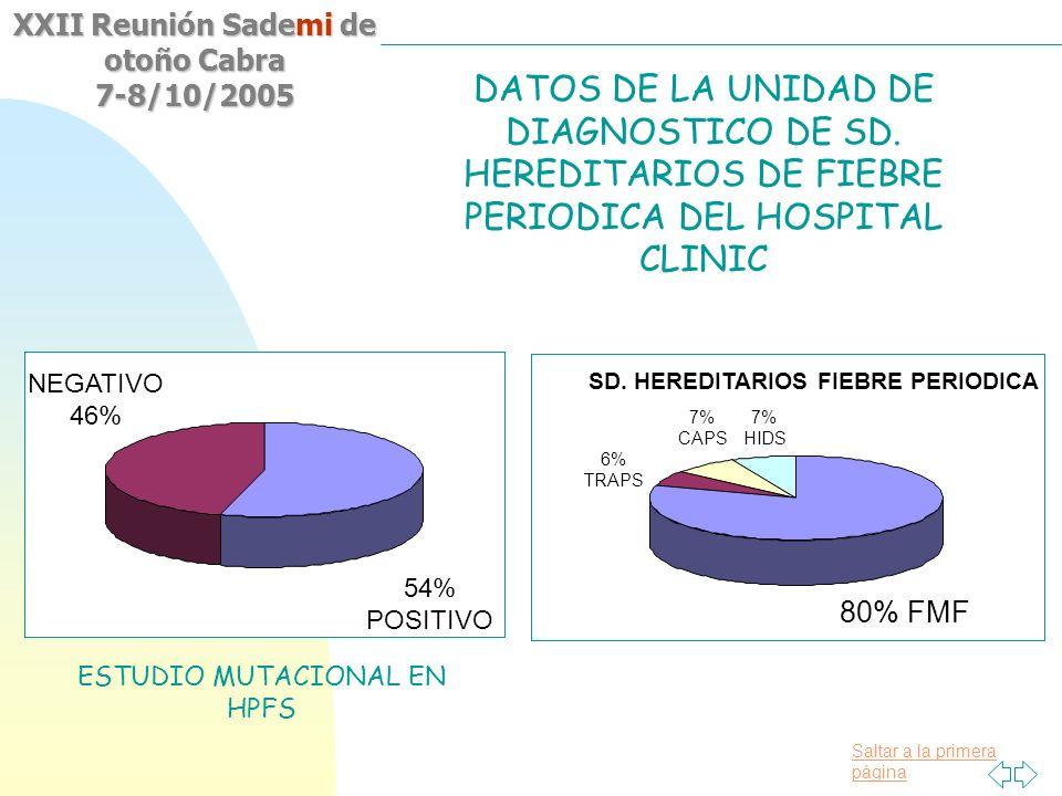 SD. HEREDITARIOS FIEBRE PERIODICA