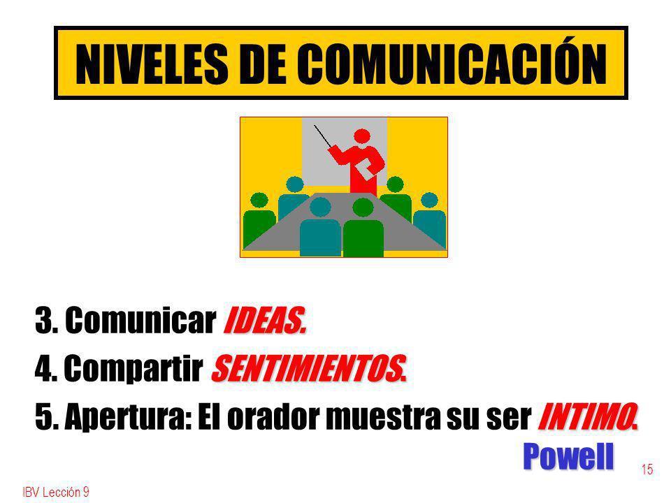 NIVELES DE COMUNICACIÓN