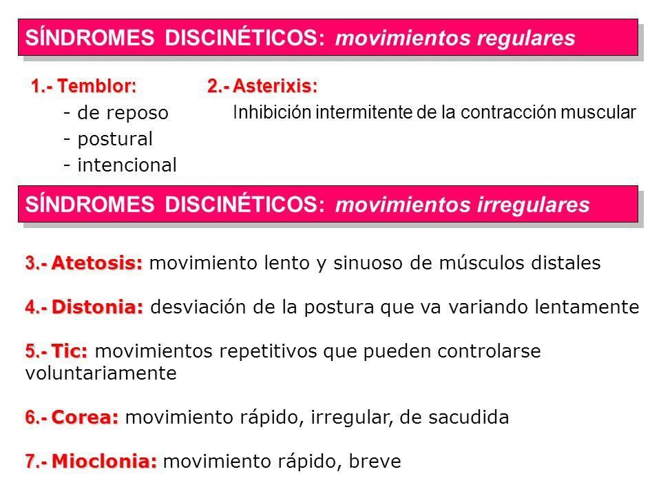 SÍNDROMES DISCINÉTICOS: movimientos regulares