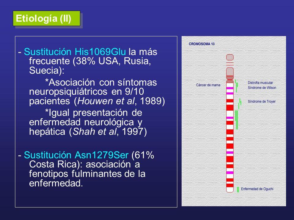 Etiología (II) - Sustitución His1069Glu la más frecuente (38% USA, Rusia, Suecia):