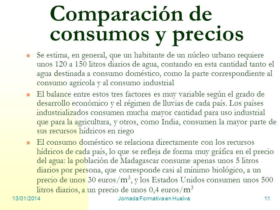 Comparación de consumos y precios