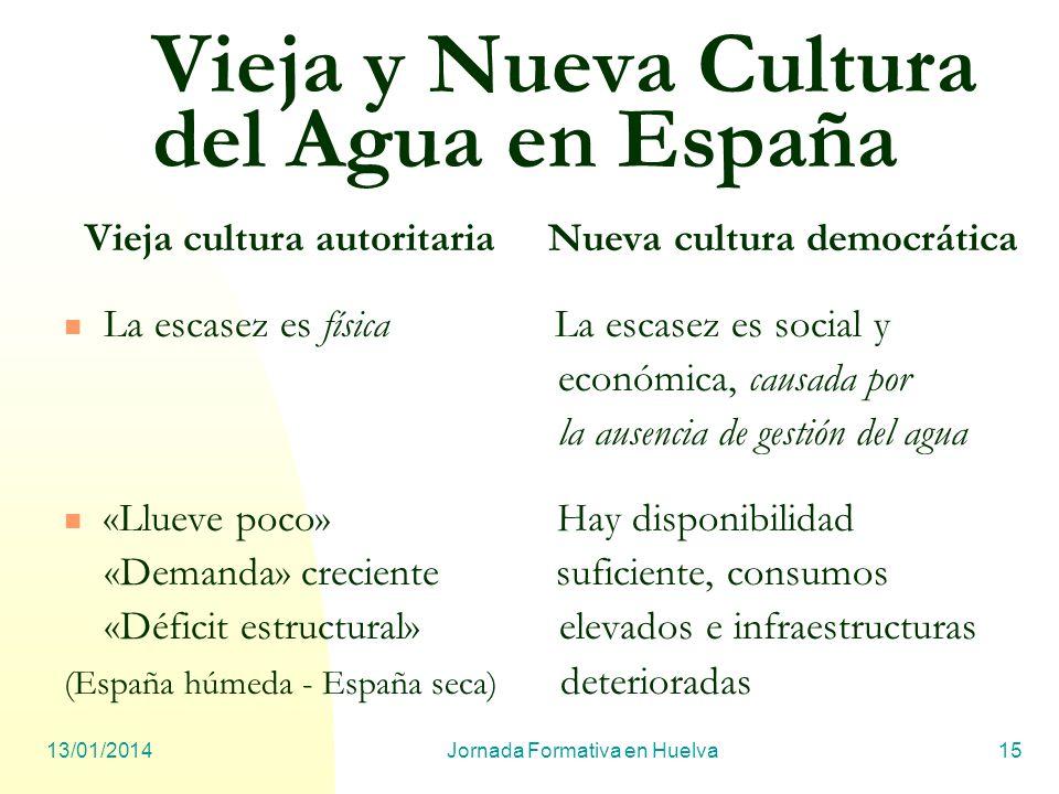 Vieja y Nueva Cultura del Agua en España