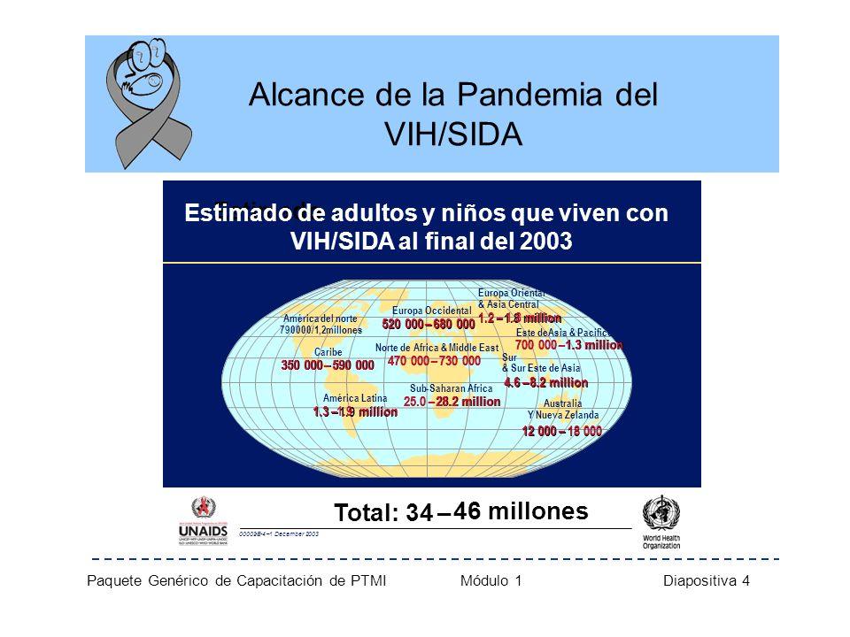 Alcance de la Pandemia del VIH/SIDA