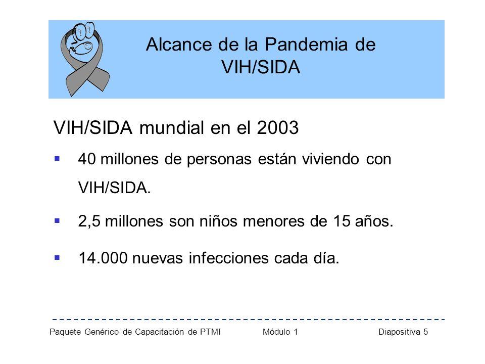 Alcance de la Pandemia de VIH/SIDA