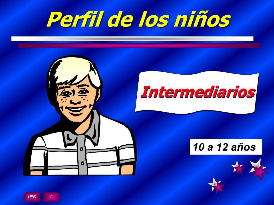 Perfil de los niños Intermediarios 10 a 12 años UEB 1