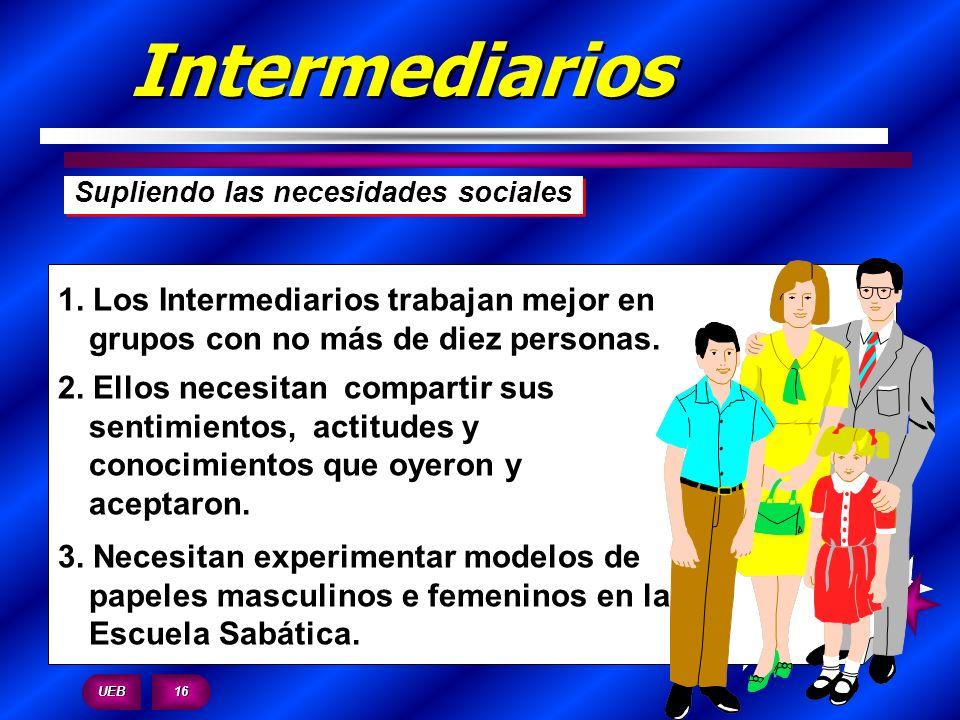 Intermediarios Supliendo las necesidades sociales. 1. Los Intermediarios trabajan mejor en grupos con no más de diez personas.
