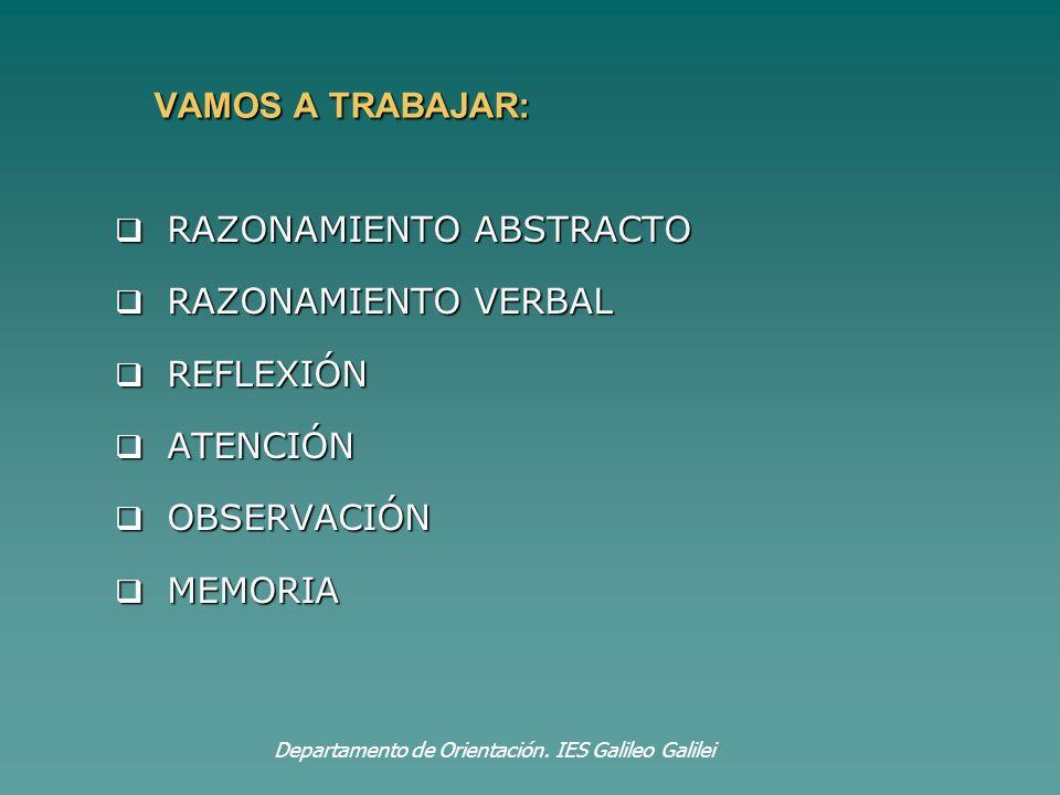 RAZONAMIENTO ABSTRACTO RAZONAMIENTO VERBAL REFLEXIÓN ATENCIÓN