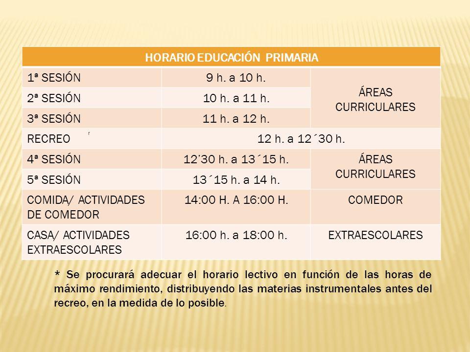 HORARIO EDUCACIÓN PRIMARIA