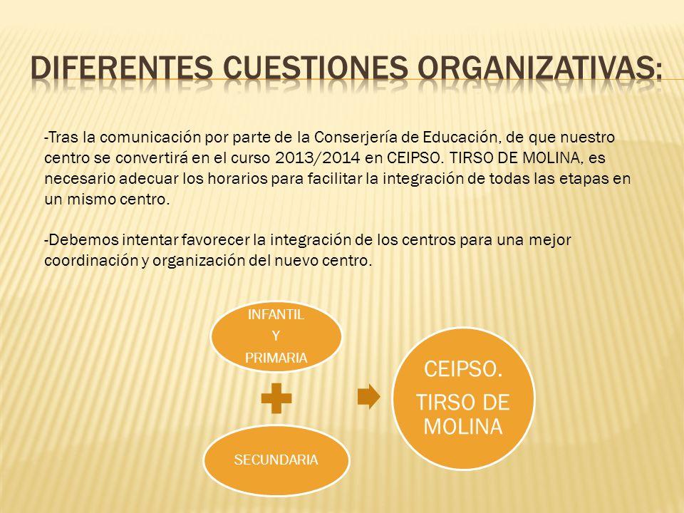 Diferentes cuestiones organizativas: