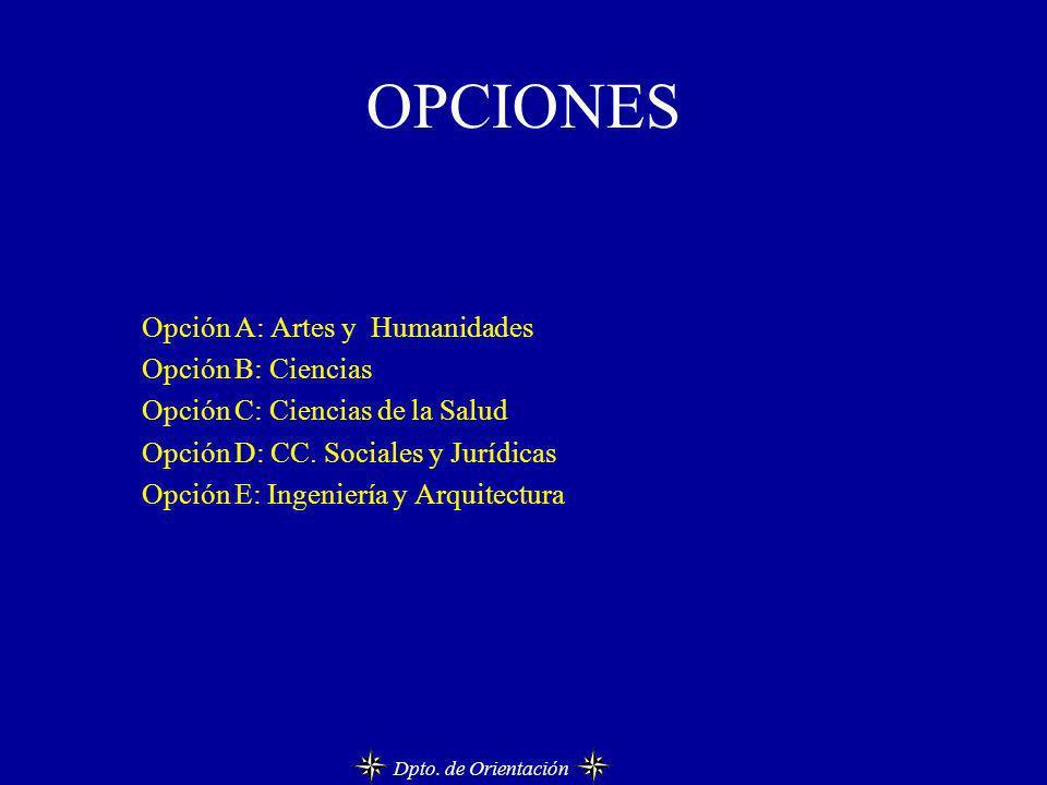OPCIONES Opción A: Artes y Humanidades Opción B: Ciencias