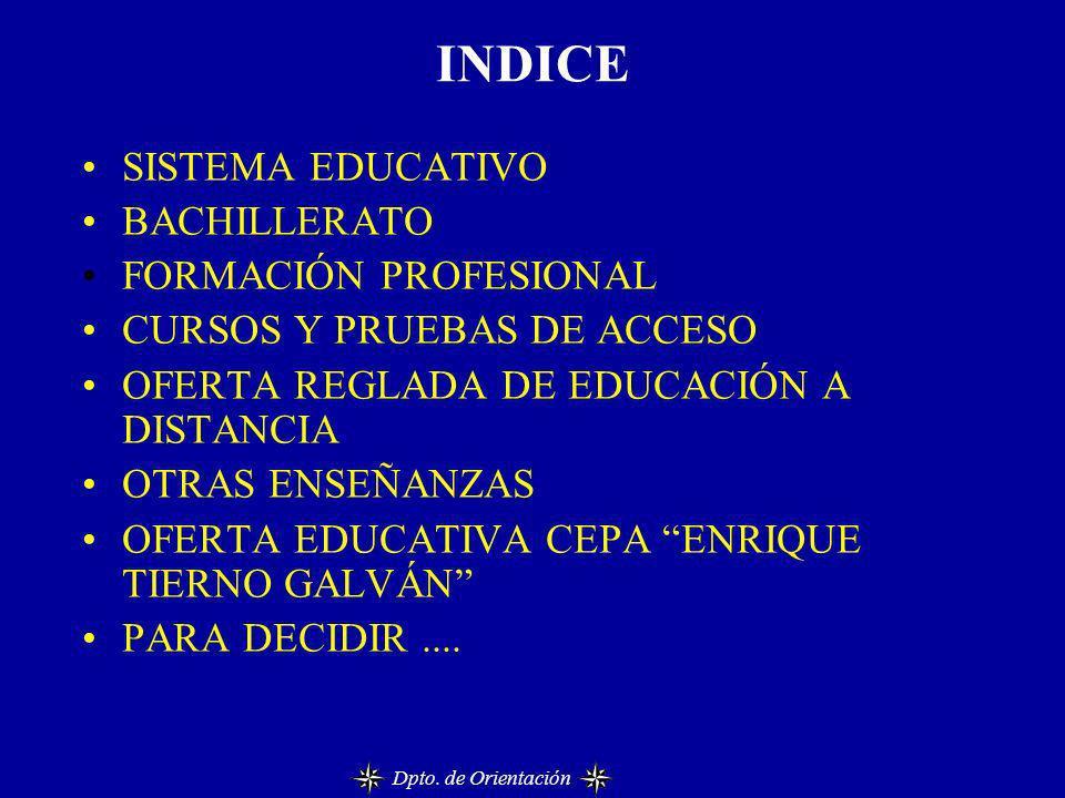 INDICE SISTEMA EDUCATIVO BACHILLERATO FORMACIÓN PROFESIONAL