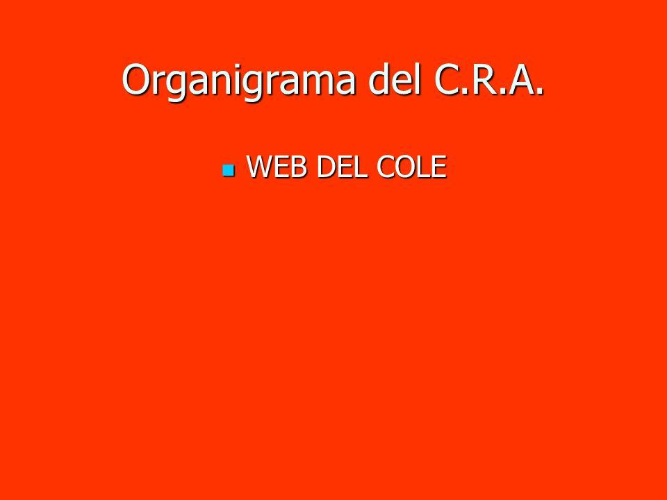 Organigrama del C.R.A. WEB DEL COLE