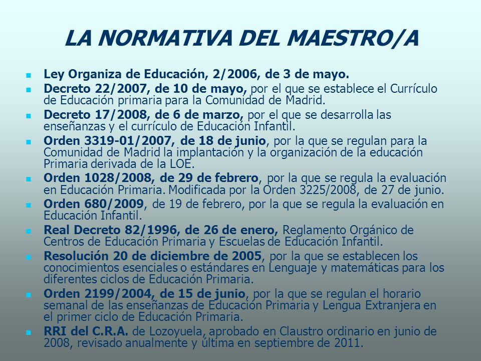 LA NORMATIVA DEL MAESTRO/A
