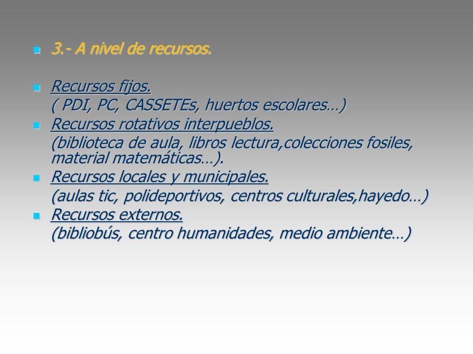 3.- A nivel de recursos. Recursos fijos. ( PDI, PC, CASSETEs, huertos escolares…) Recursos rotativos interpueblos.