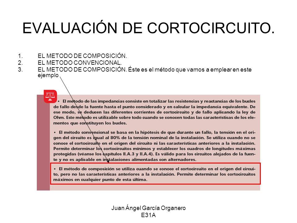 EVALUACIÓN DE CORTOCIRCUITO.