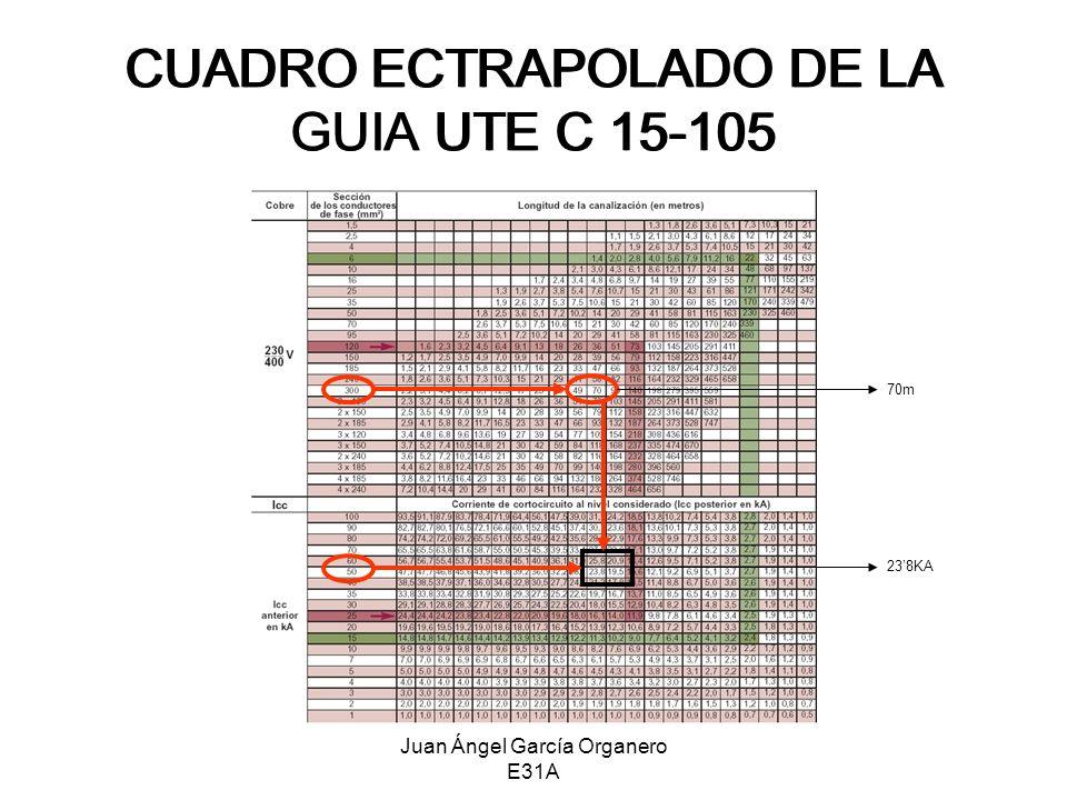 CUADRO ECTRAPOLADO DE LA GUIA UTE C 15-105